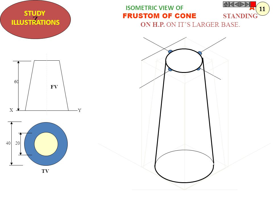 Z STUDY. ILLUSTRATIONS. ISOMETRIC VIEW OF A FRUSTOM OF CONE STANDING ON H.P. ON IT'S LARGER BASE.