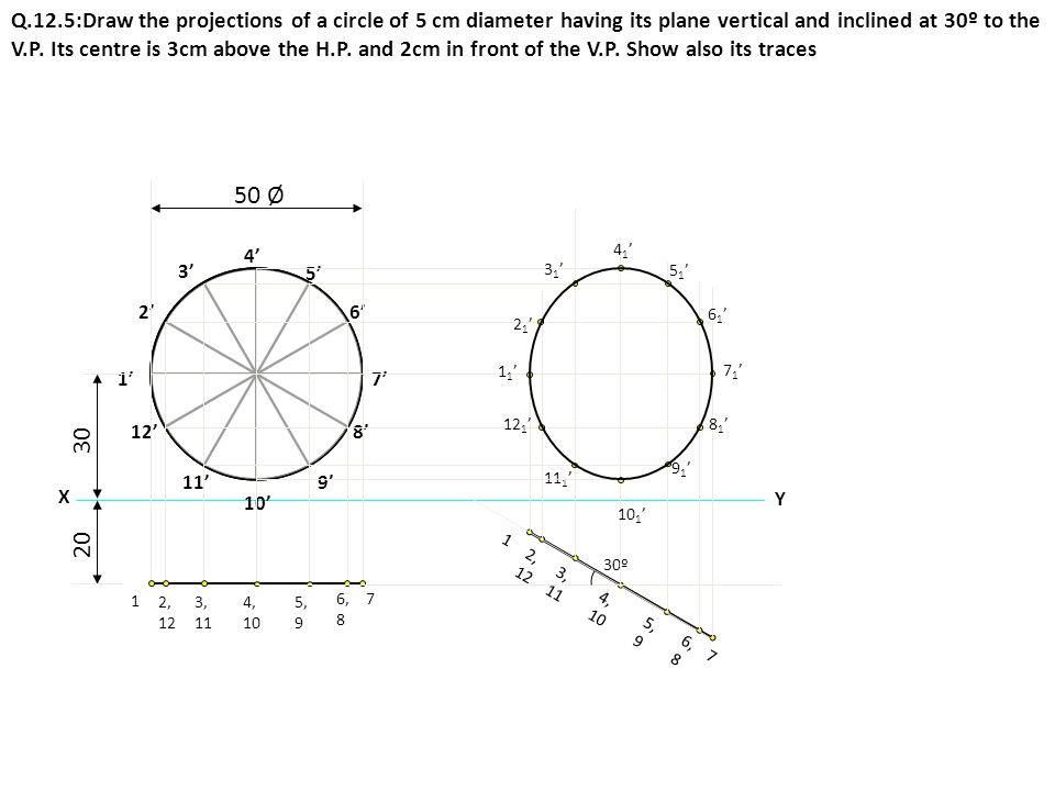 Q.12.5:Draw the projections of a circle of 5 cm diameter having its plane vertical and inclined at 30º to the V.P. Its centre is 3cm above the H.P. and 2cm in front of the V.P. Show also its traces