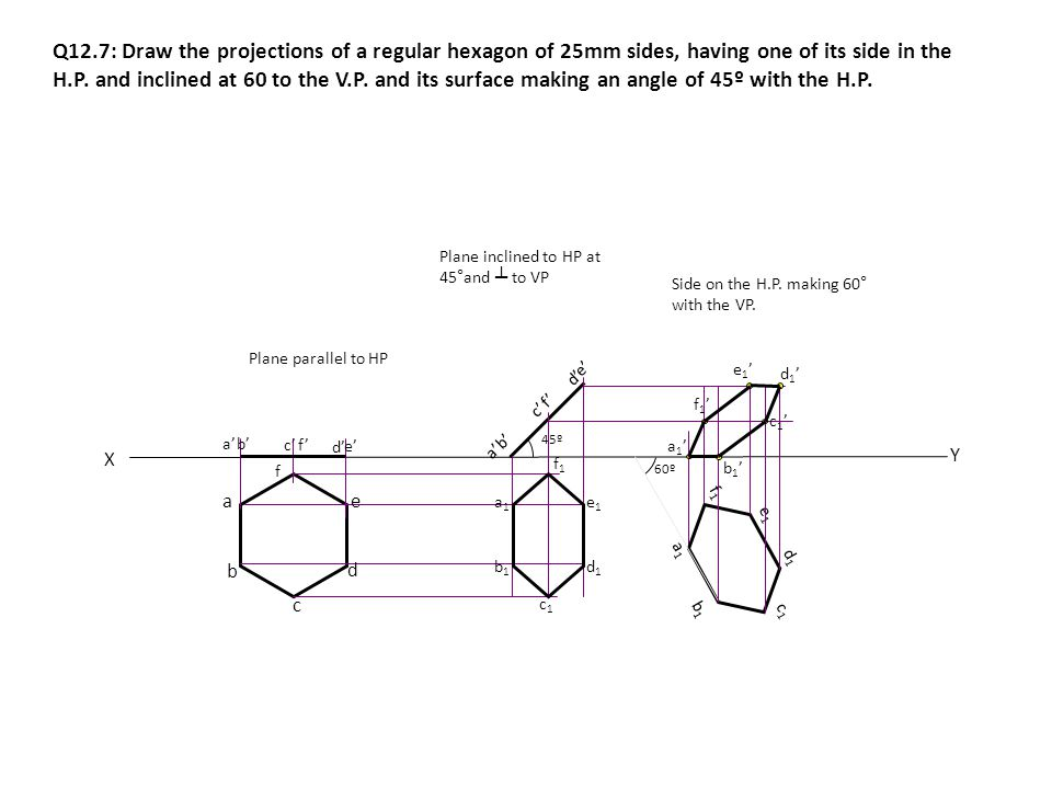 Q12.7: Draw the projections of a regular hexagon of 25mm sides, having one of its side in the H.P. and inclined at 60 to the V.P. and its surface making an angle of 45º with the H.P.