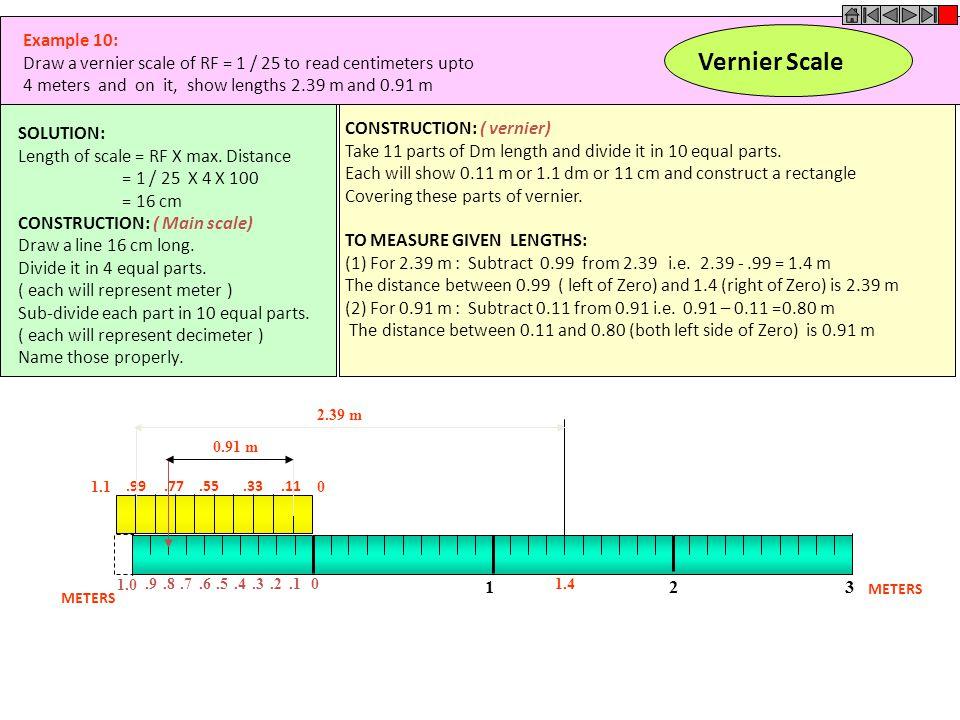 Vernier Scale Example 10: