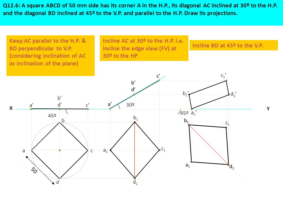 Q12. 6: A square ABCD of 50 mm side has its corner A in the H. P