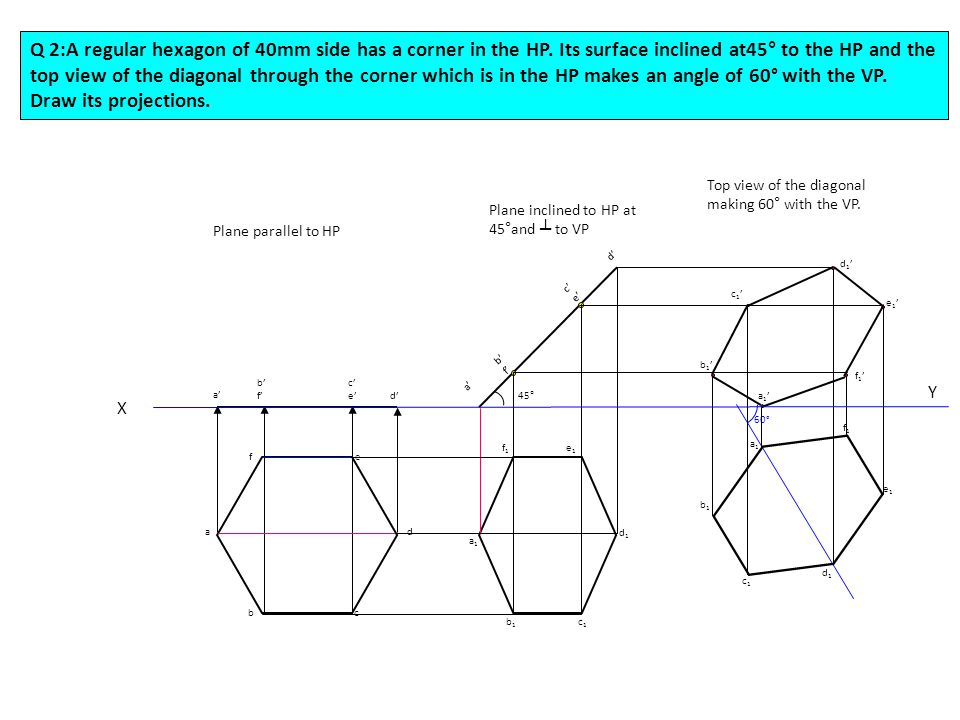 Q 2:A regular hexagon of 40mm side has a corner in the HP