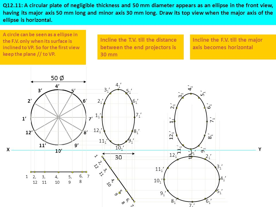 Q12.11: A circular plate of negligible thickness and 50 mm diameter appears as an ellipse in the front view, having its major axis 50 mm long and minor axis 30 mm long. Draw its top view when the major axis of the ellipse is horizontal.