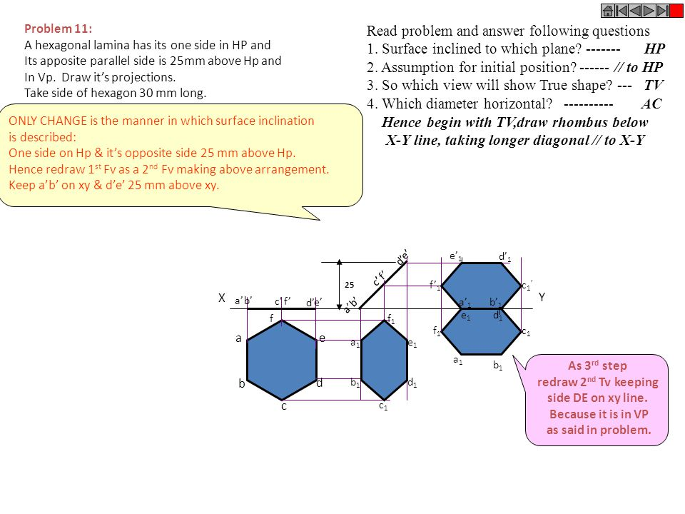 Read problem and answer following questions