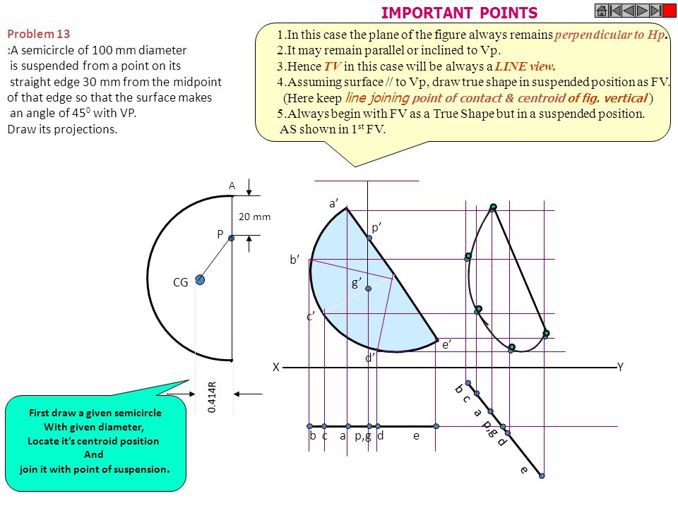 Locate it's centroid position join it with point of suspension.