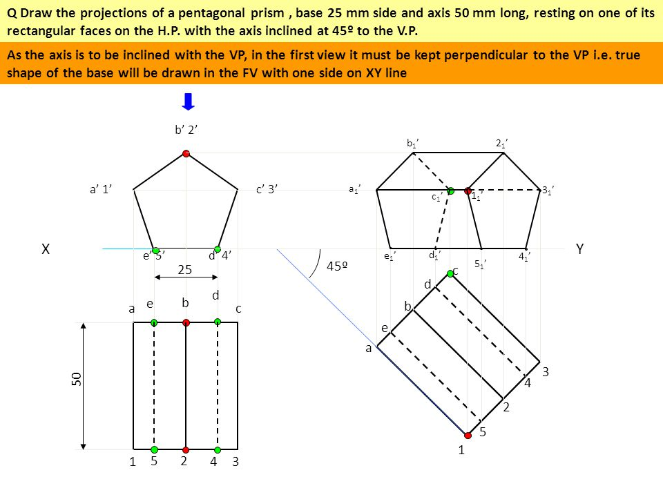 Q Draw the projections of a pentagonal prism , base 25 mm side and axis 50 mm long, resting on one of its rectangular faces on the H.P. with the axis inclined at 45º to the V.P.