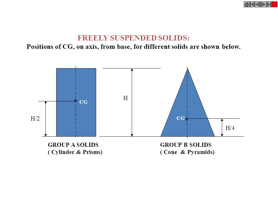 FREELY SUSPENDED SOLIDS: