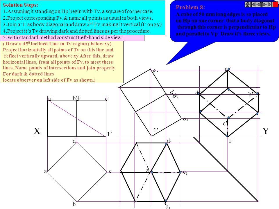 X Y Problem 8: d'' c'' a'' b'' a' d' c' b' a' d' c' b' 1' 1' b c d a