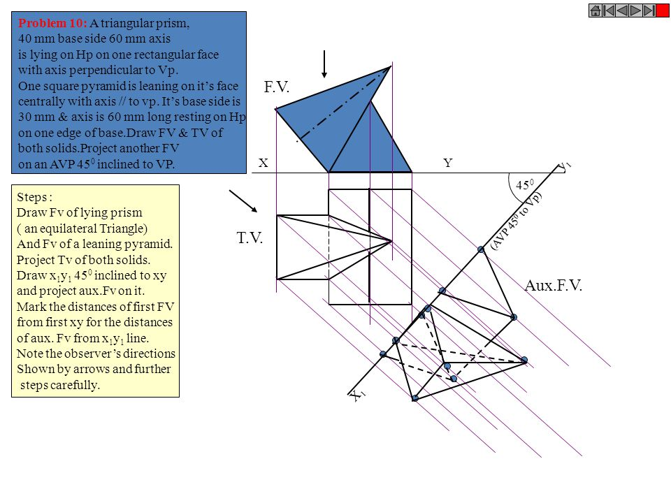 F.V. T.V. Aux.F.V. Problem 10: A triangular prism,