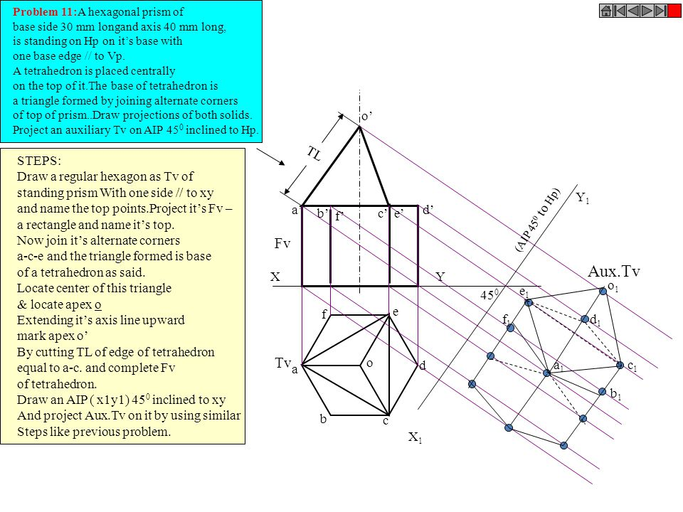 Aux.Tv Fv Tv o' TL STEPS: Draw a regular hexagon as Tv of