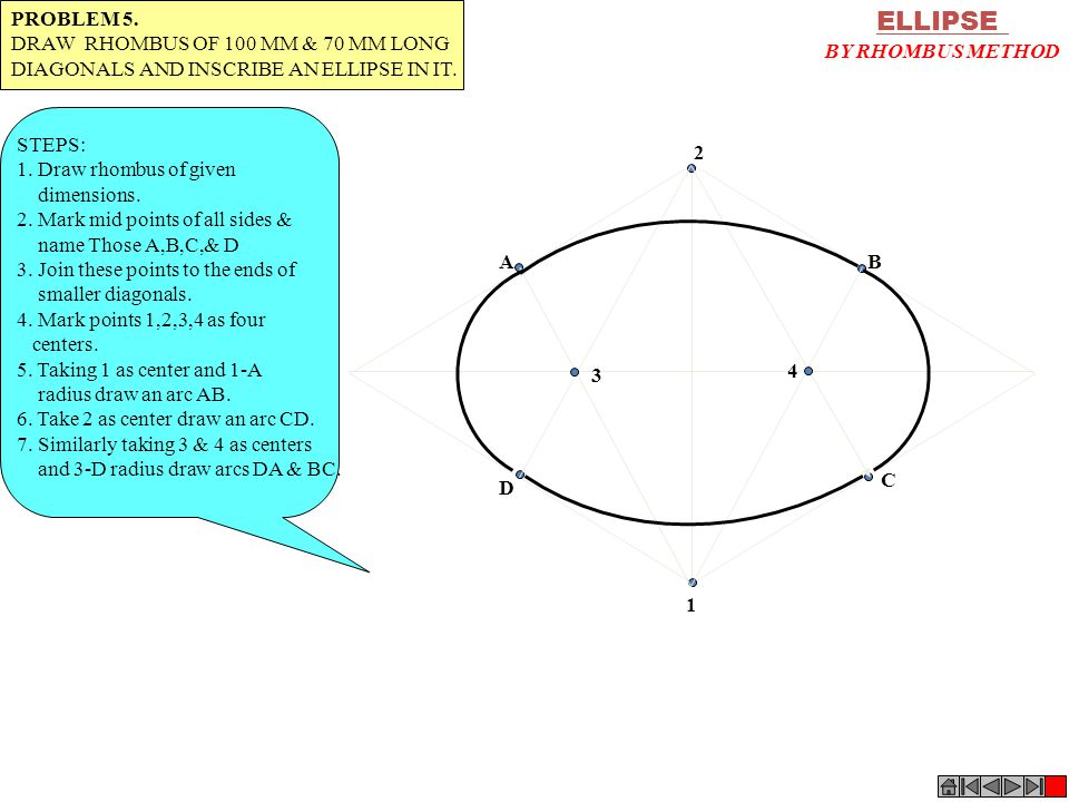 ELLIPSE PROBLEM 5. DRAW RHOMBUS OF 100 MM & 70 MM LONG