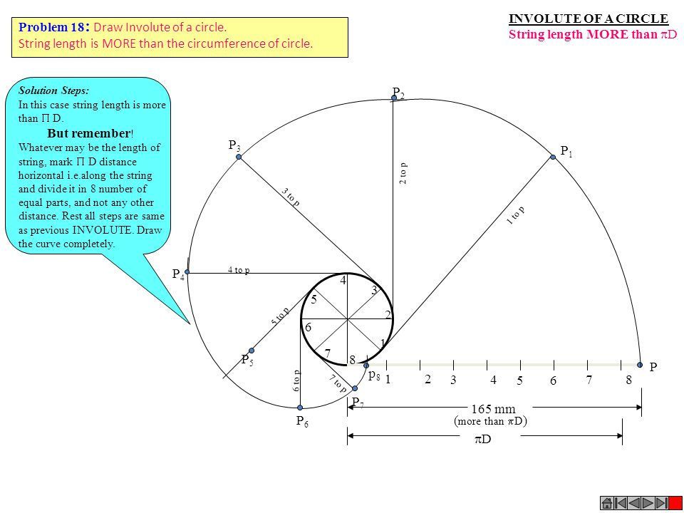 String length MORE than D Problem 18: Draw Involute of a circle.