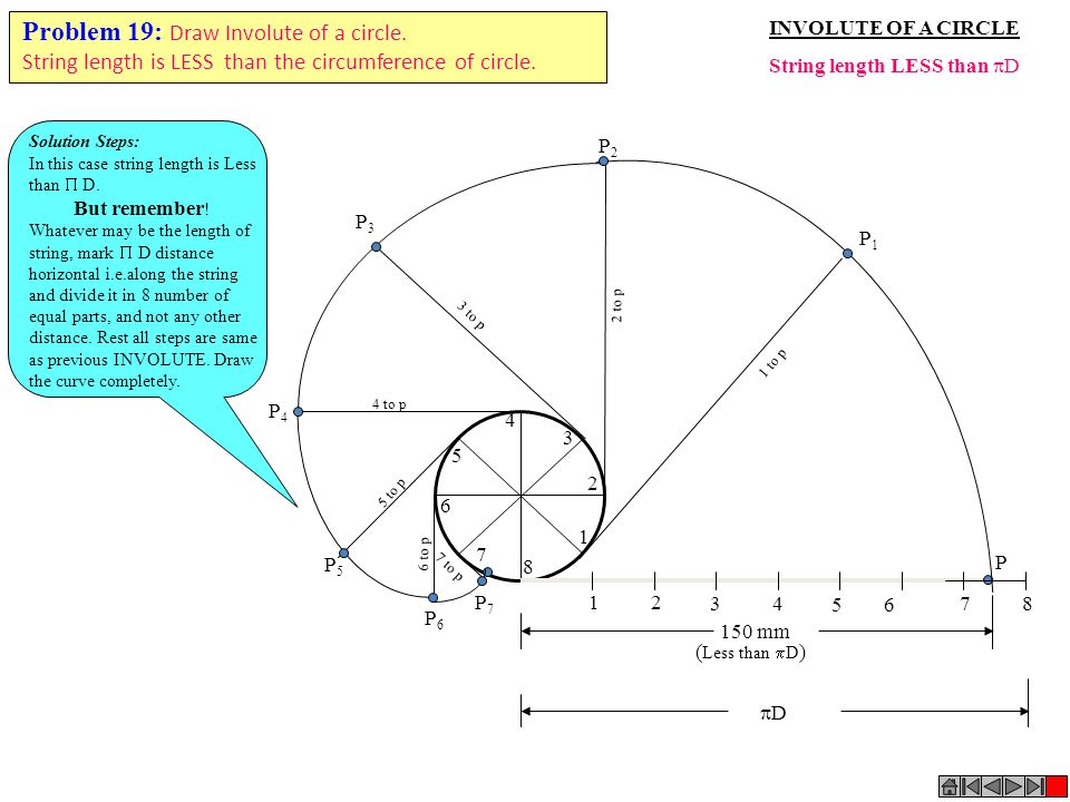 Problem 19: Draw Involute of a circle.
