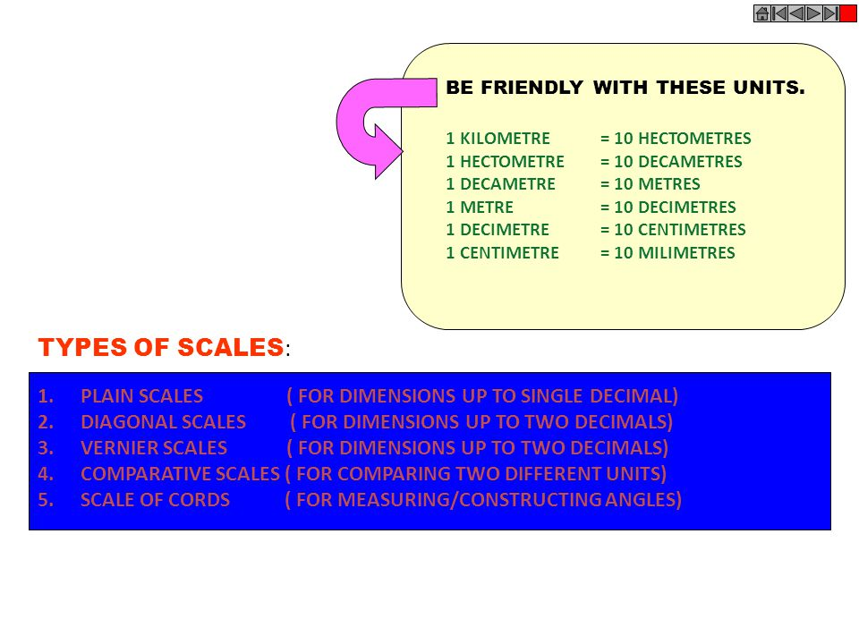 TYPES OF SCALES: PLAIN SCALES ( FOR DIMENSIONS UP TO SINGLE DECIMAL)