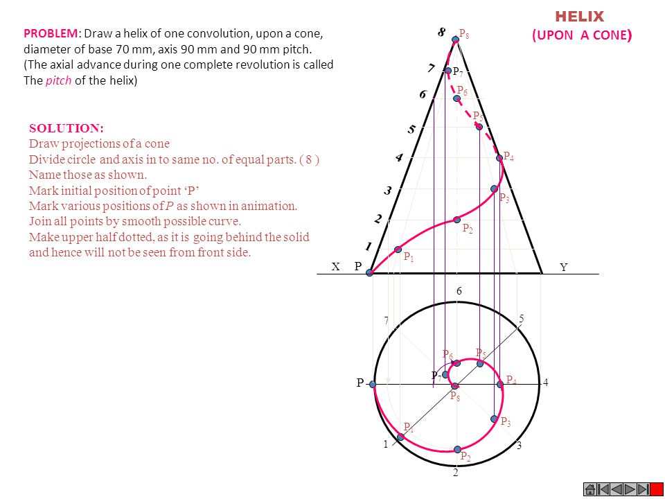 HELIX (UPON A CONE) PROBLEM: Draw a helix of one convolution, upon a cone, diameter of base 70 mm, axis 90 mm and 90 mm pitch.