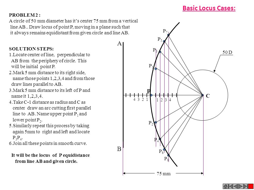 Basic Locus Cases: A p B C PROBLEM 2 :