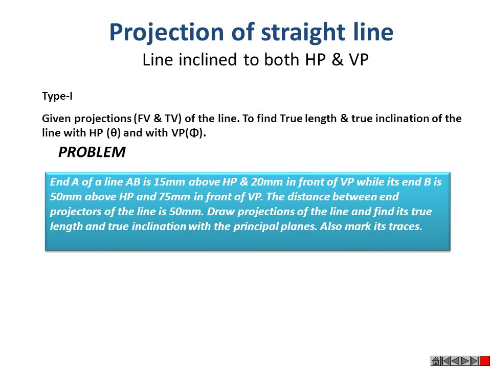 Projection of straight line
