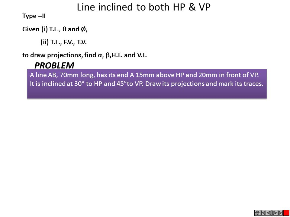 Line inclined to both HP & VP
