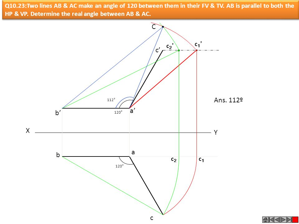 Q10.23:Two lines AB & AC make an angle of 120 between them in their FV & TV. AB is parallel to both the HP & VP. Determine the real angle between AB & AC.