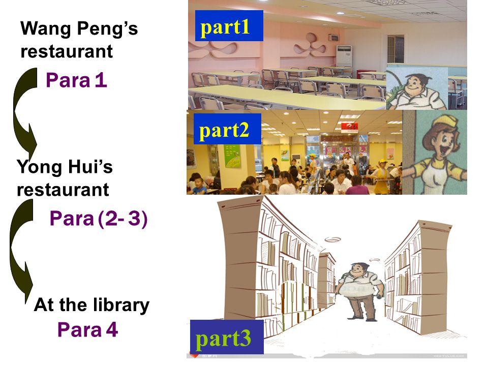 part3 part1 Para 1 part2 Para (2- 3) Para 4 Wang Peng's restaurant