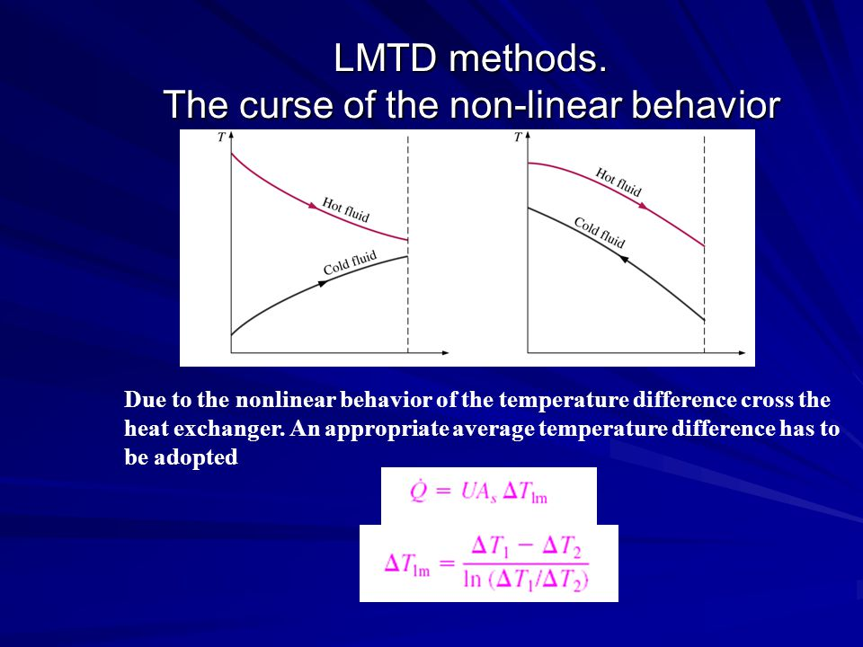 LMTD methods. The curse of the non-linear behavior