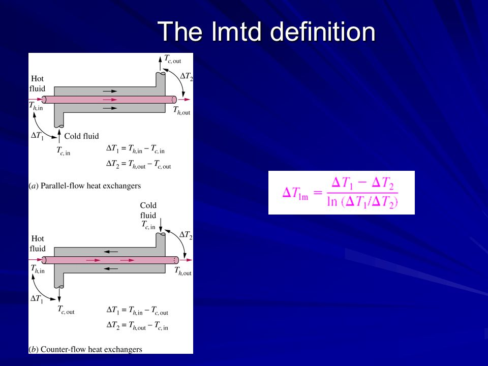 The lmtd definition