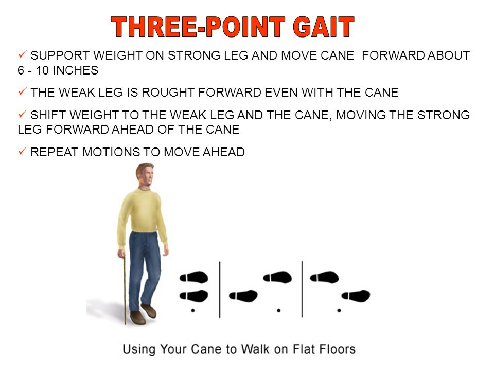 THREE-POINT GAIT SUPPORT WEIGHT ON STRONG LEG AND MOVE CANE FORWARD ABOUT 6 - 10 INCHES. THE WEAK LEG IS ROUGHT FORWARD EVEN WITH THE CANE.