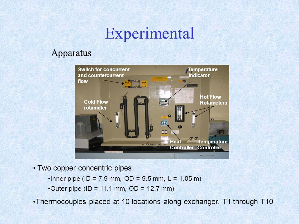 Experimental Apparatus Two copper concentric pipes