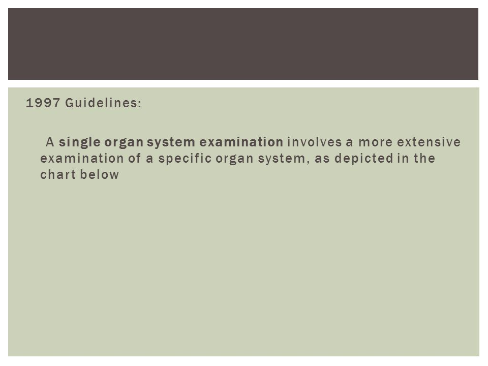 1997 Guidelines: A single organ system examination involves a more extensive examination of a specific organ system, as depicted in the chart below.