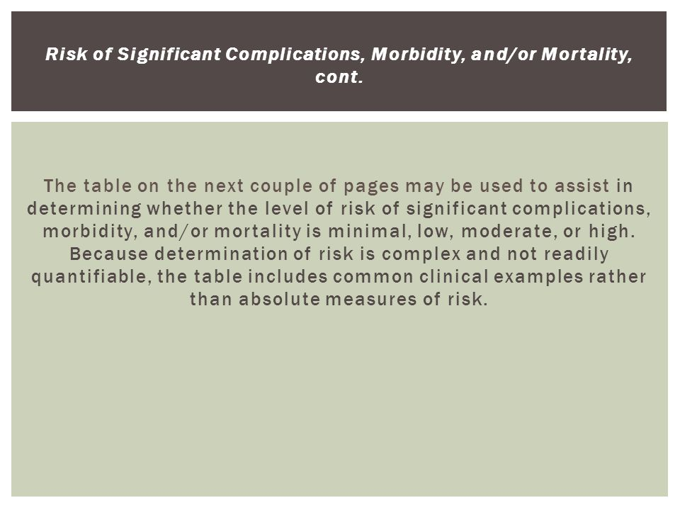 Risk of Significant Complications, Morbidity, and/or Mortality, cont