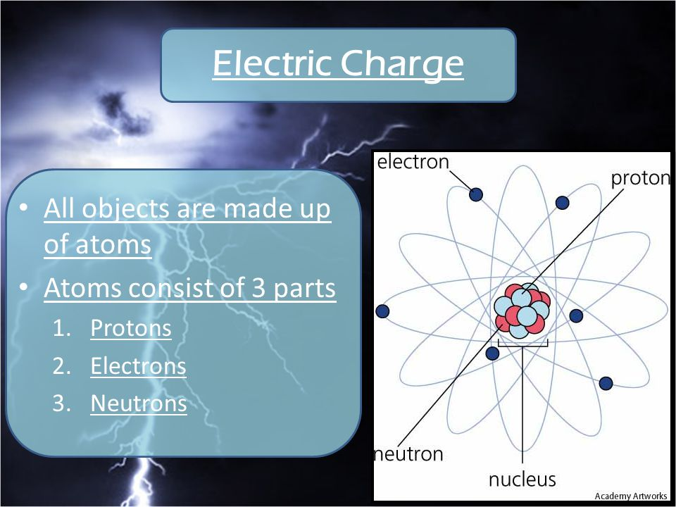 Electric Charge All objects are made up of atoms