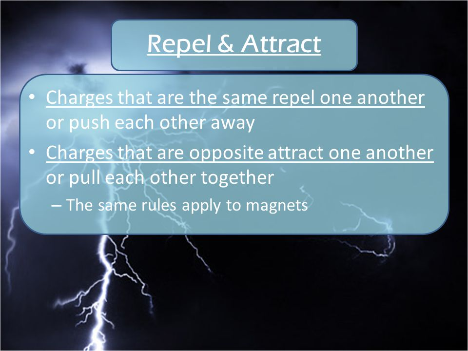 Repel & Attract Charges that are the same repel one another or push each other away.