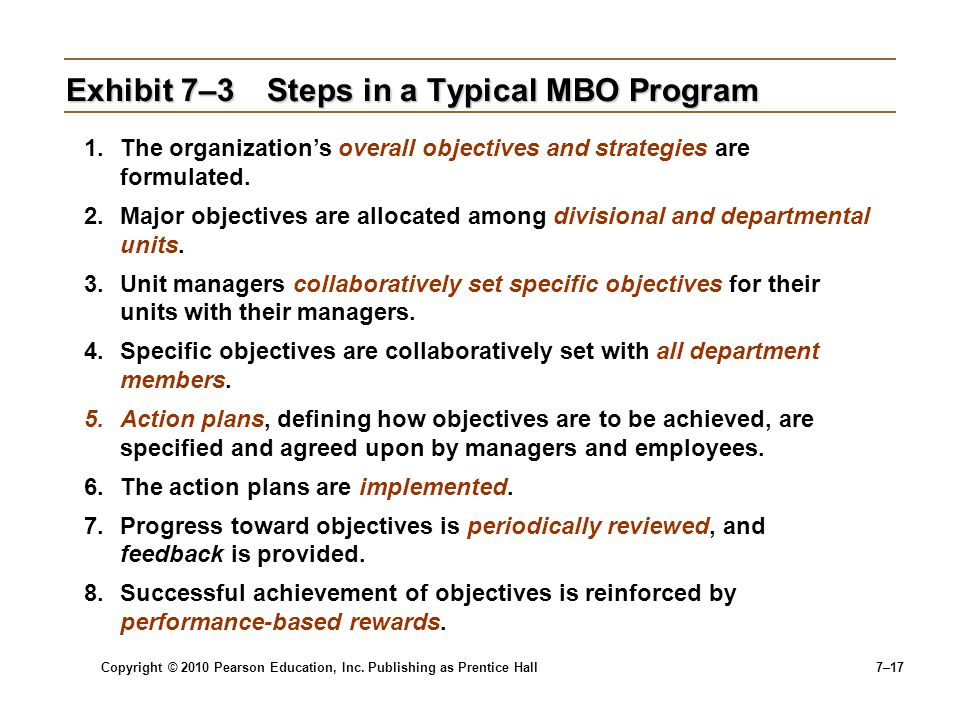 Exhibit 7–3 Steps in a Typical MBO Program