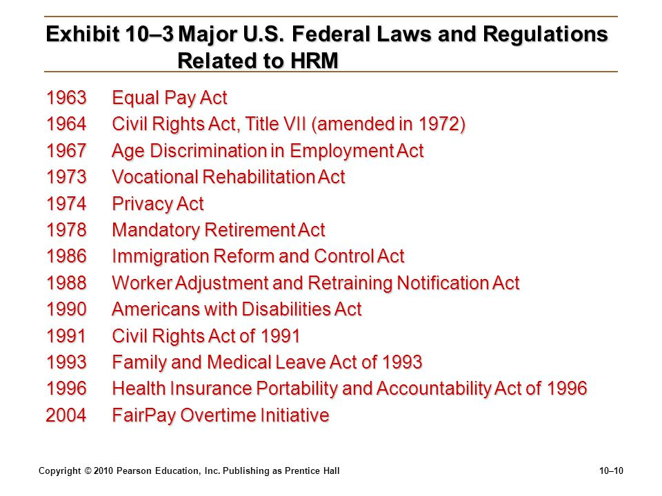 Exhibit 10–3 Major U.S. Federal Laws and Regulations Related to HRM