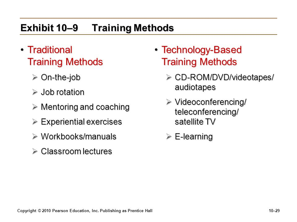 Exhibit 10–9 Training Methods