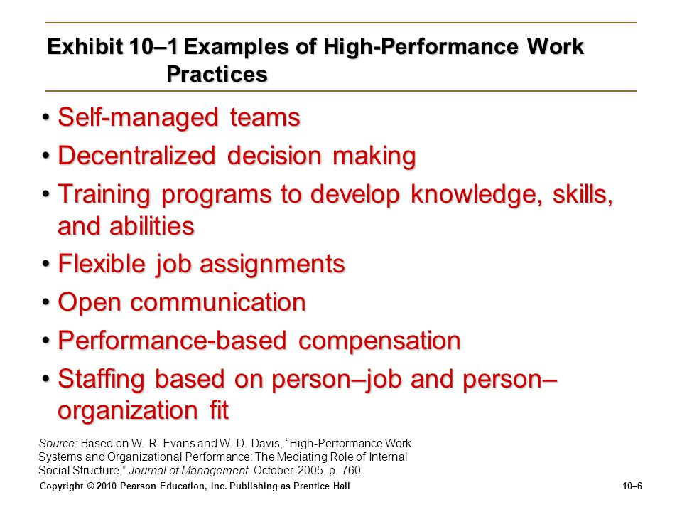 Exhibit 10–1 Examples of High-Performance Work Practices