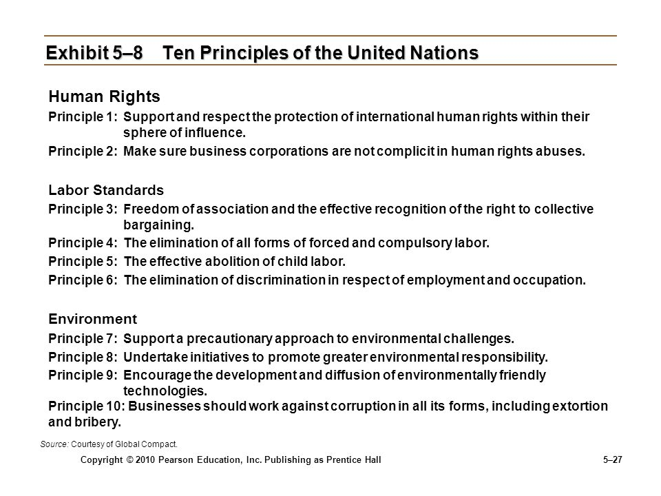 Exhibit 5–8 Ten Principles of the United Nations