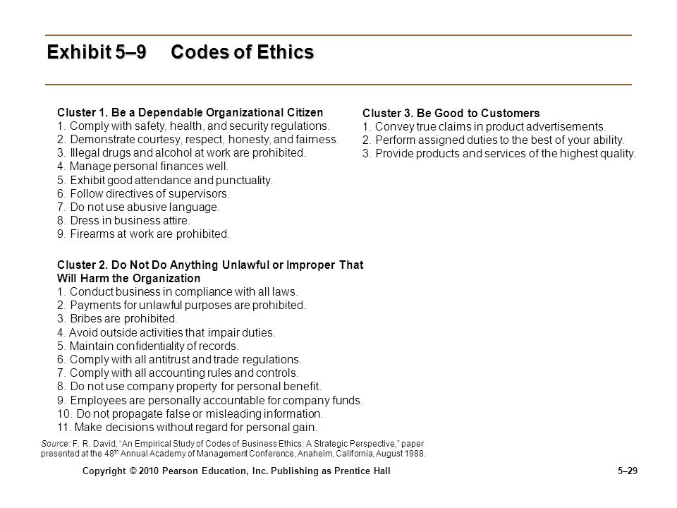Exhibit 5–9 Codes of Ethics
