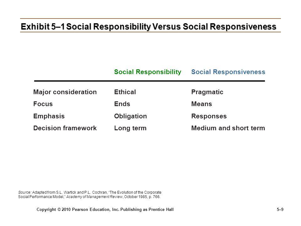 Exhibit 5–1 Social Responsibility Versus Social Responsiveness