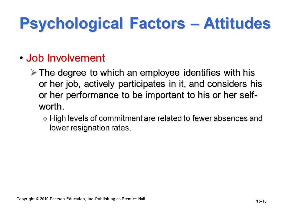 Psychological Factors – Attitudes