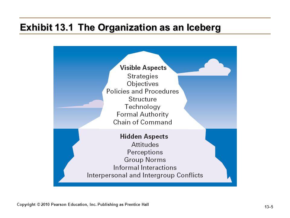 Exhibit 13.1 The Organization as an Iceberg