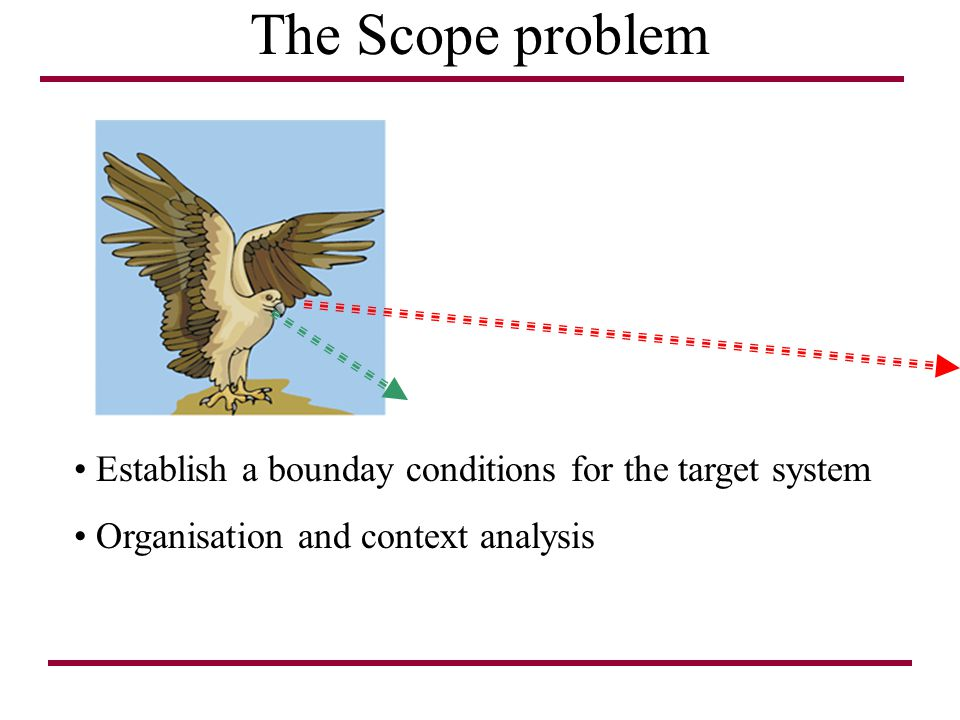 The Scope problem Establish a bounday conditions for the target system