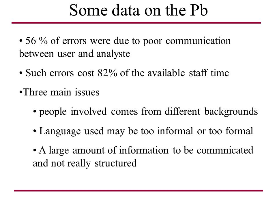 Some data on the Pb 56 % of errors were due to poor communication between user and analyste. Such errors cost 82% of the available staff time.