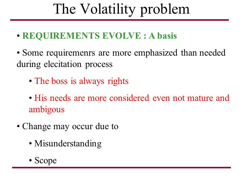 The Volatility problem