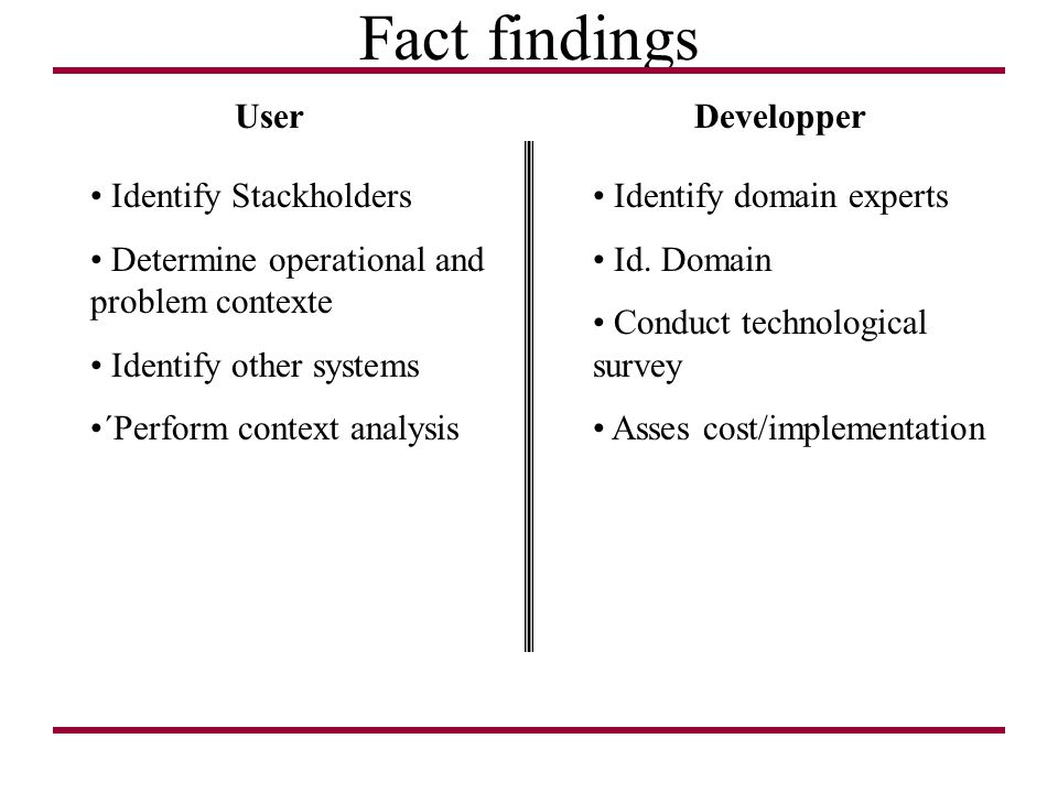 Fact findings User Developper Identify Stackholders