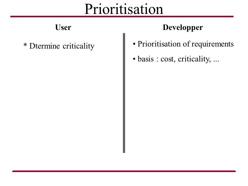 Prioritisation User Developper Prioritisation of requirements