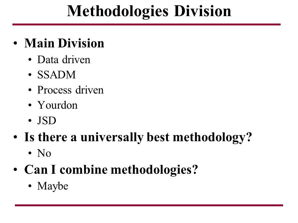 Methodologies Division