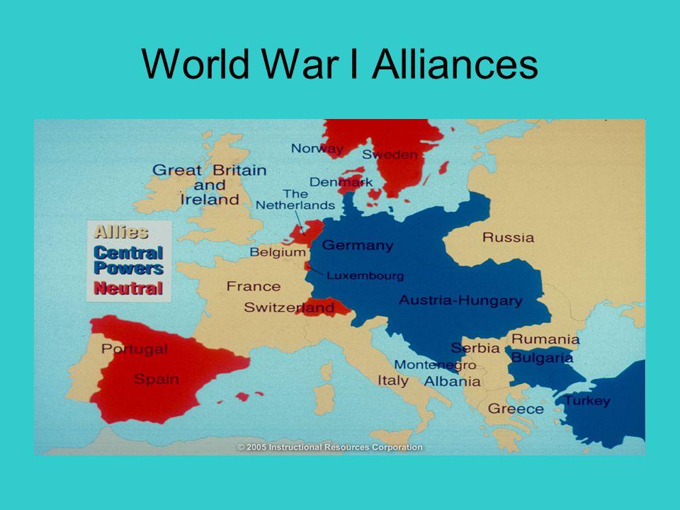 World War I Alliances