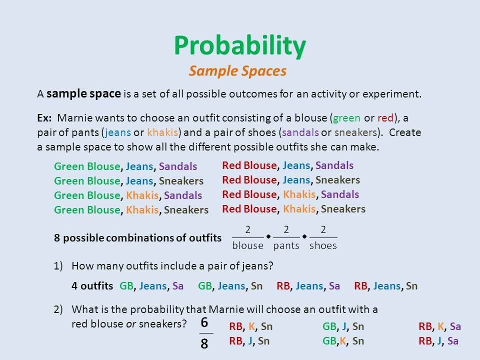 Probability Sample Spaces