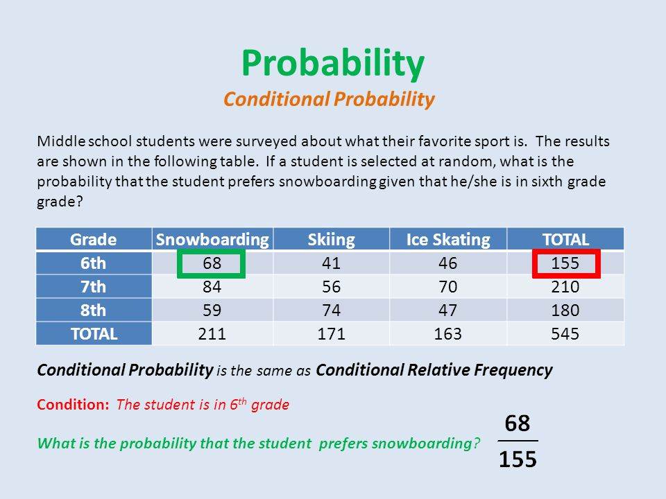 Probability Conditional Probability Grade Snowboarding Skiing